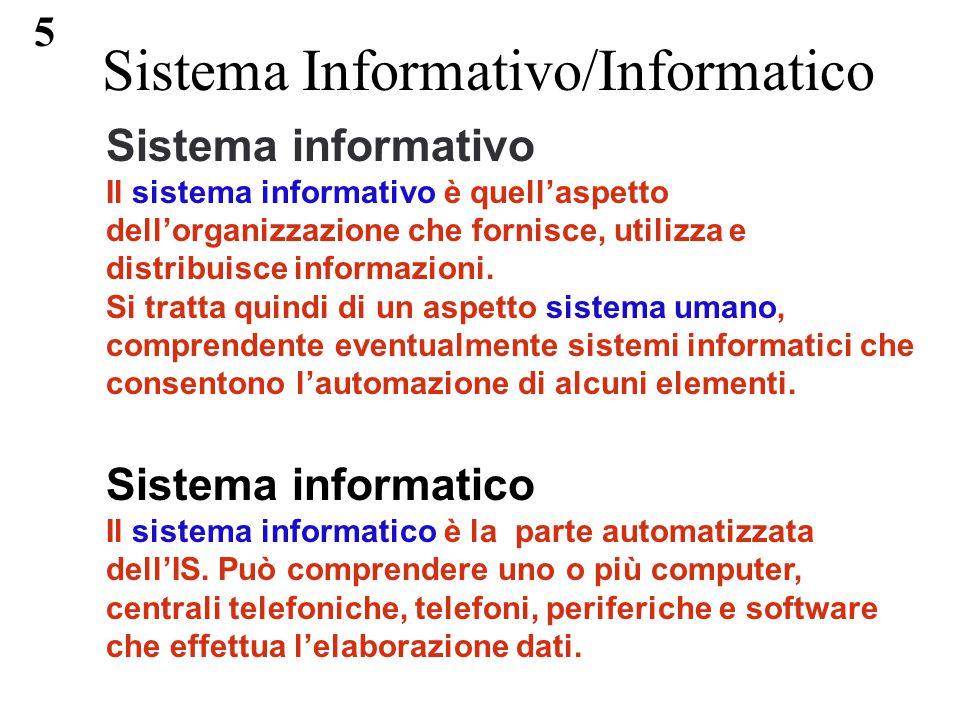 Sistema Informativo/Informatico
