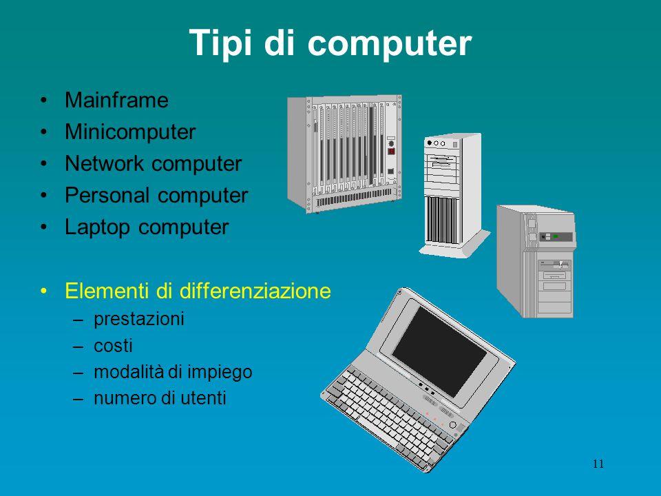 Tipi di computer Mainframe Minicomputer Network computer