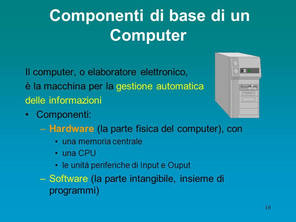 Componenti di base di un Computer