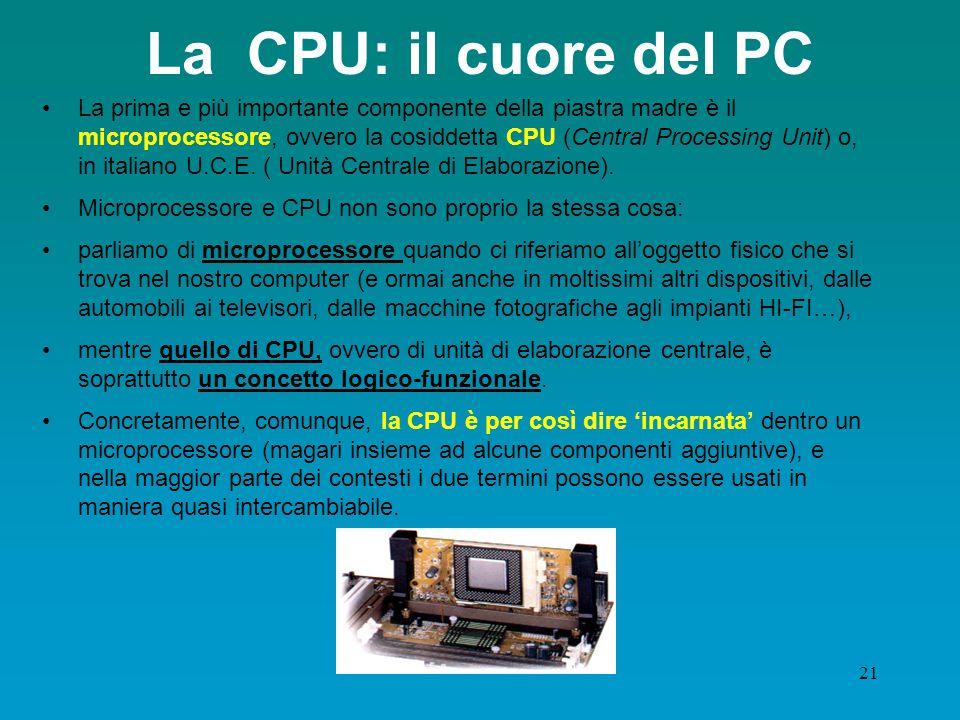 La CPU: il cuore del PC
