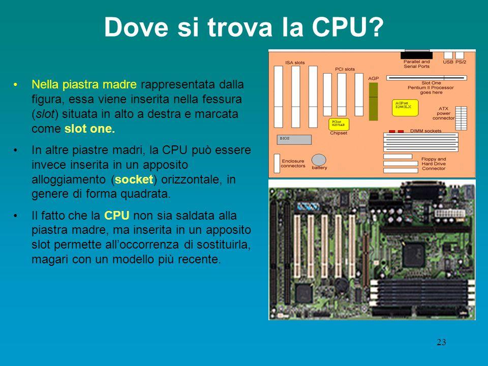 Dove si trova la CPU