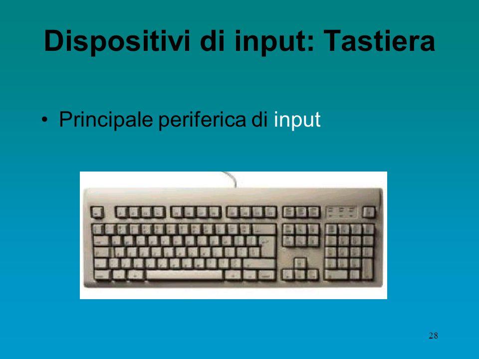 Dispositivi di input: Tastiera