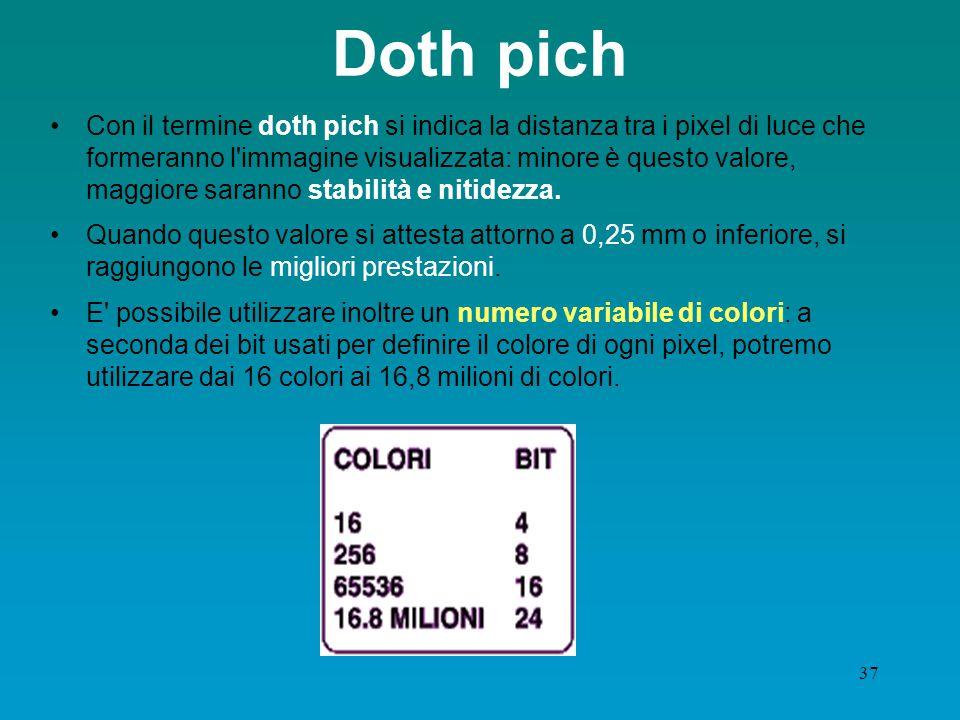 Doth pich