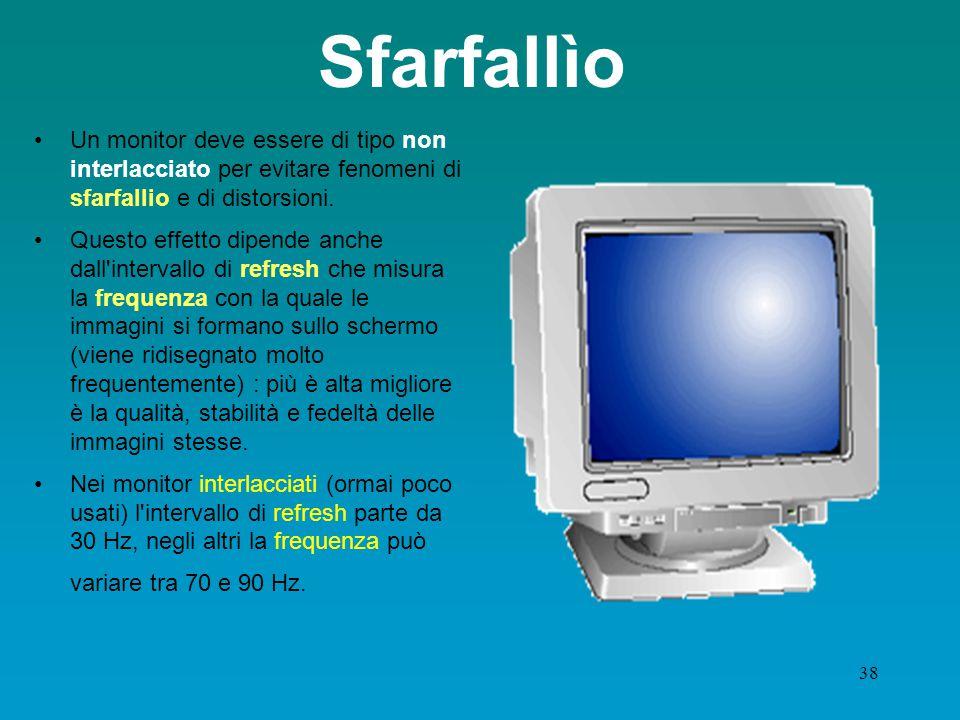 Sfarfallìo Un monitor deve essere di tipo non interlacciato per evitare fenomeni di sfarfallio e di distorsioni.