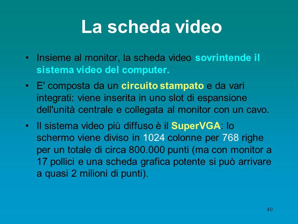 La scheda video Insieme al monitor, la scheda video sovrintende il sistema video del computer.