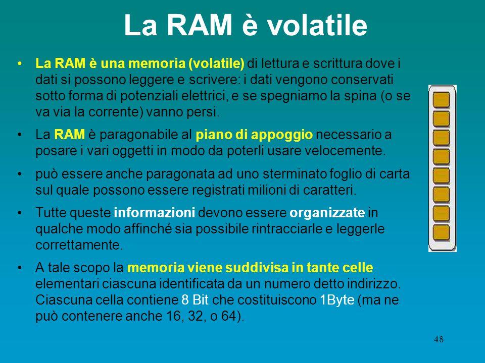 La RAM è volatile