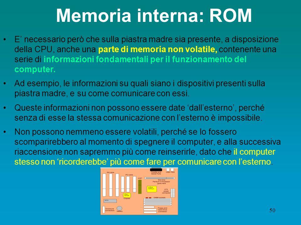 Memoria interna: ROM