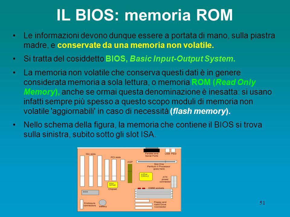 IL BIOS: memoria ROM Le informazioni devono dunque essere a portata di mano, sulla piastra madre, e conservate da una memoria non volatile.