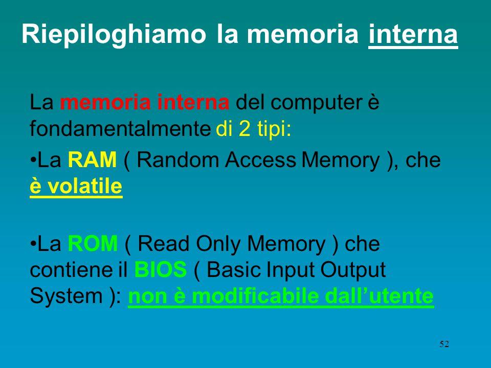 Riepiloghiamo la memoria interna