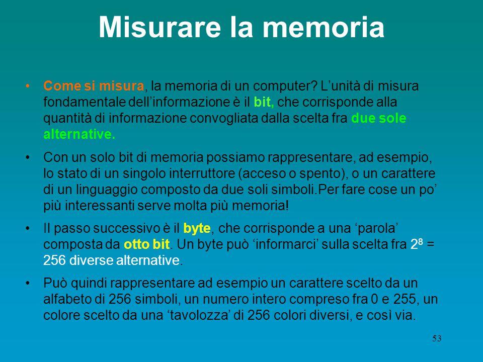 Misurare la memoria