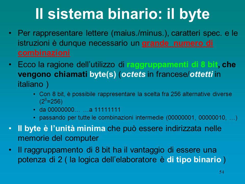 Il sistema binario: il byte