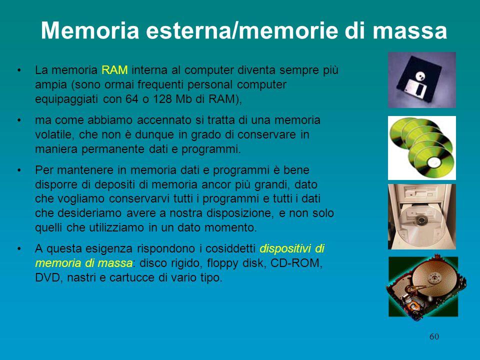 Memoria esterna/memorie di massa