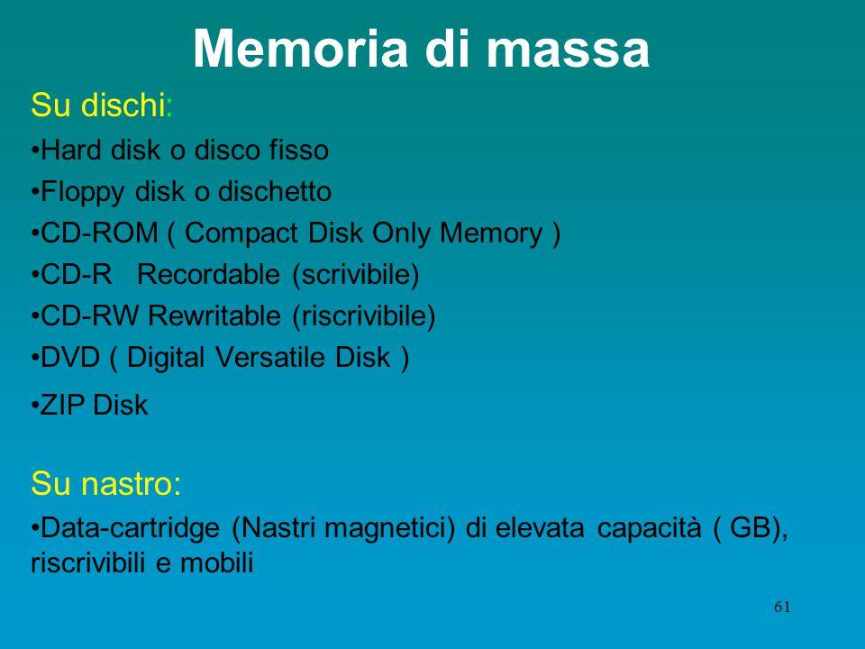 Memoria di massa Su dischi: Hard disk o disco fisso
