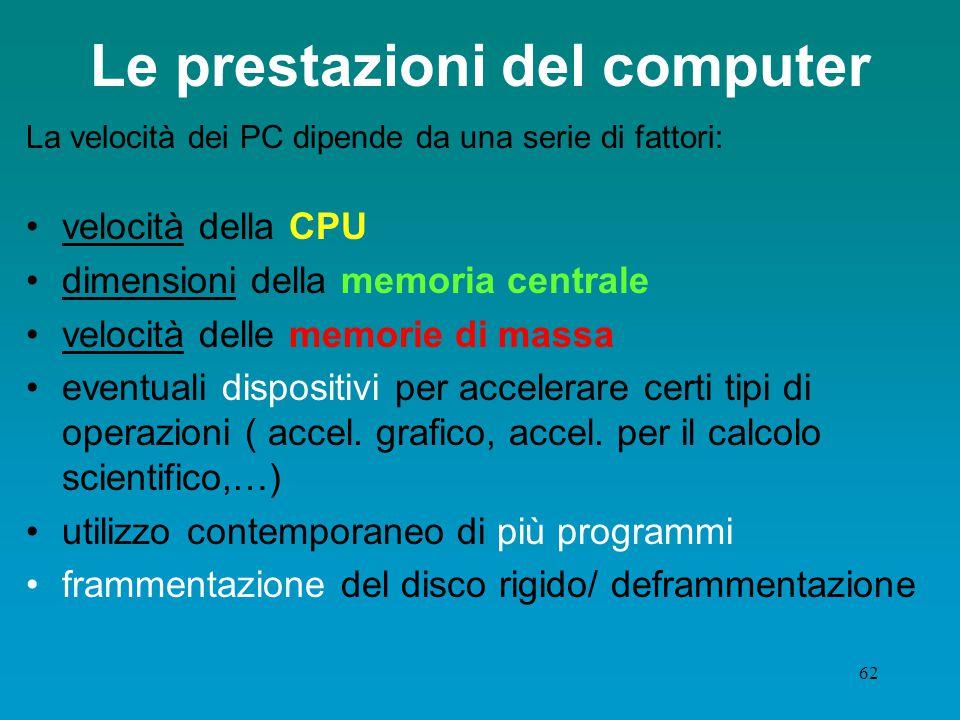 Le prestazioni del computer
