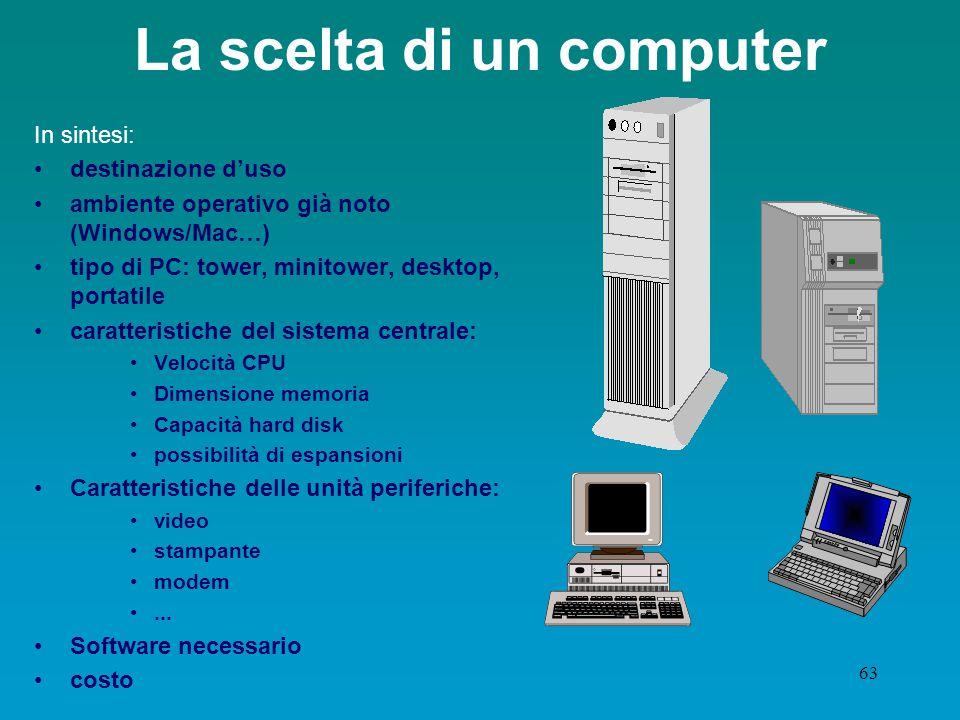 La scelta di un computer