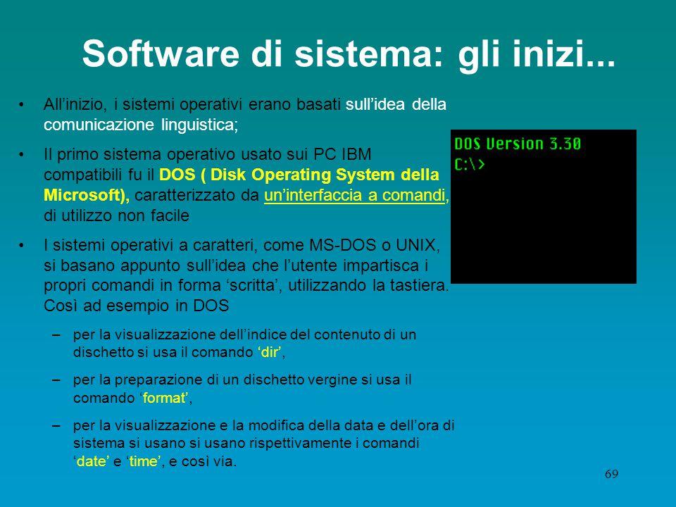Software di sistema: gli inizi...