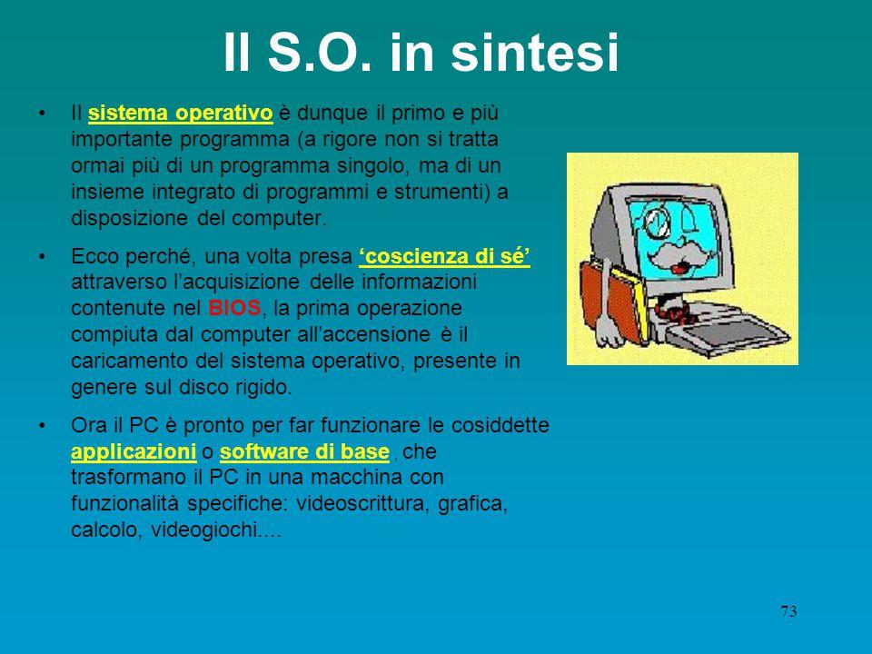 Il S.O. in sintesi