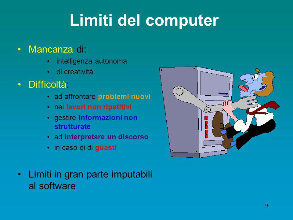 Limiti del computer Mancanza di: Difficoltà:
