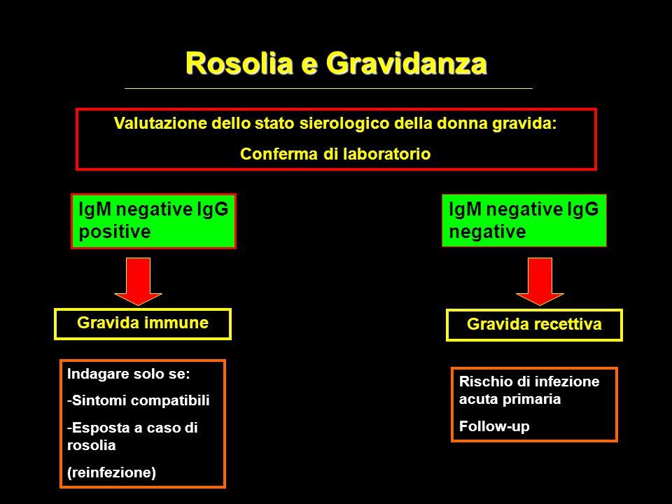Rosolia e Gravidanza IgM negative IgG positive