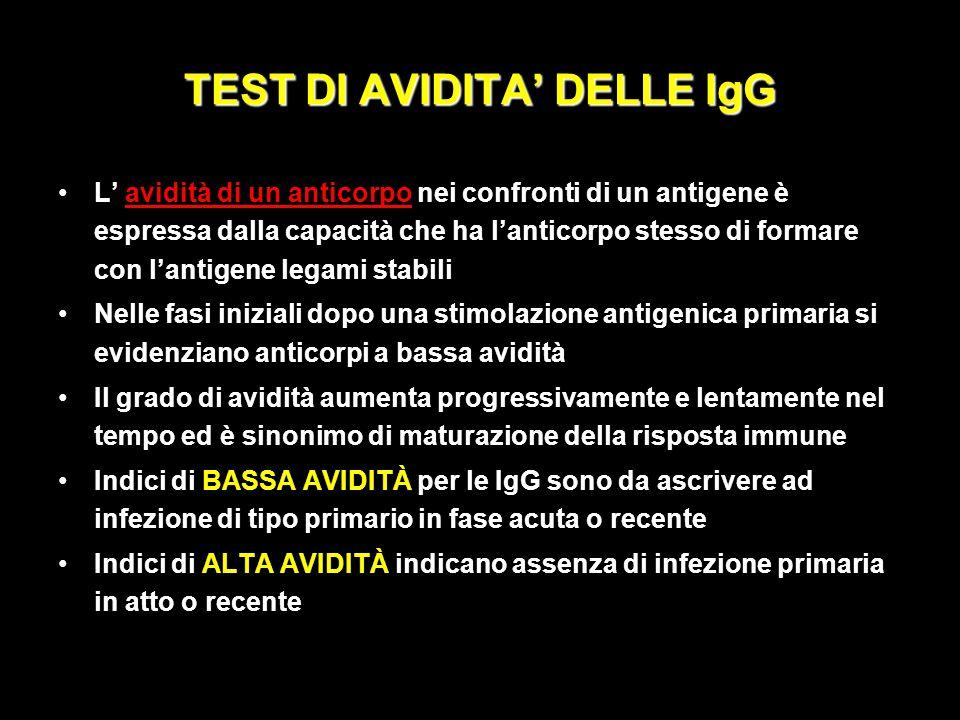 TEST DI AVIDITA' DELLE IgG