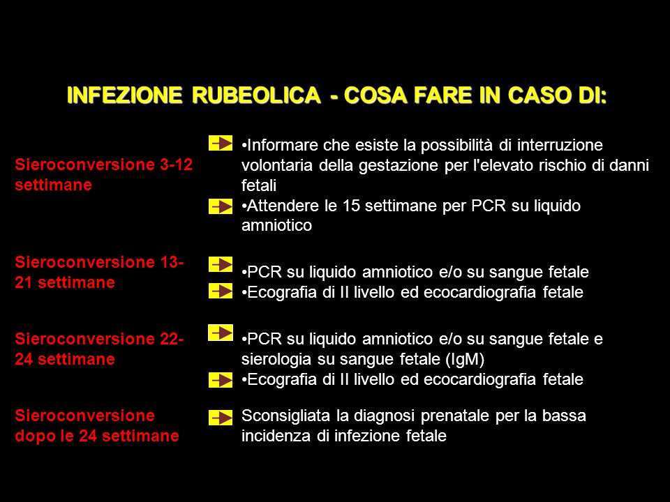 INFEZIONE RUBEOLICA - COSA FARE IN CASO DI: