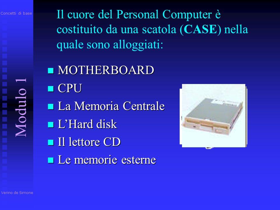 Concetti di base Il cuore del Personal Computer è costituito da una scatola (CASE) nella quale sono alloggiati: