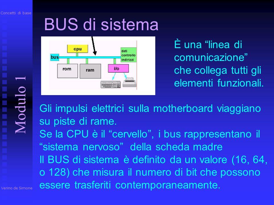 BUS di sistema Modulo 1 È una linea di comunicazione
