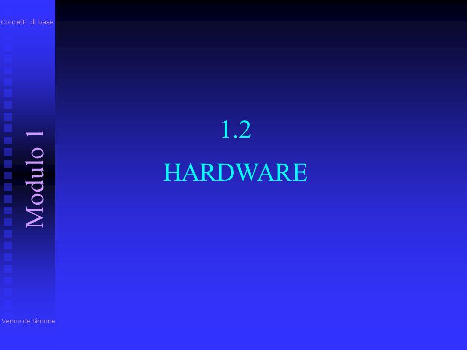 Verino de Simone Modulo 1 Concetti di base 1.2 HARDWARE