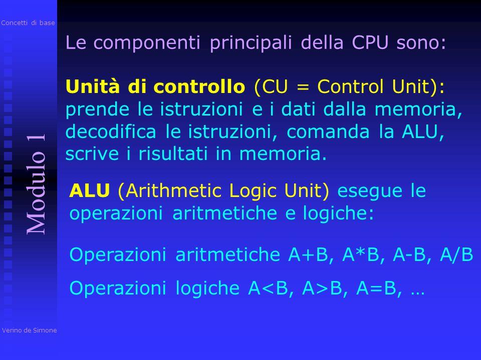 Le componenti principali della CPU sono: