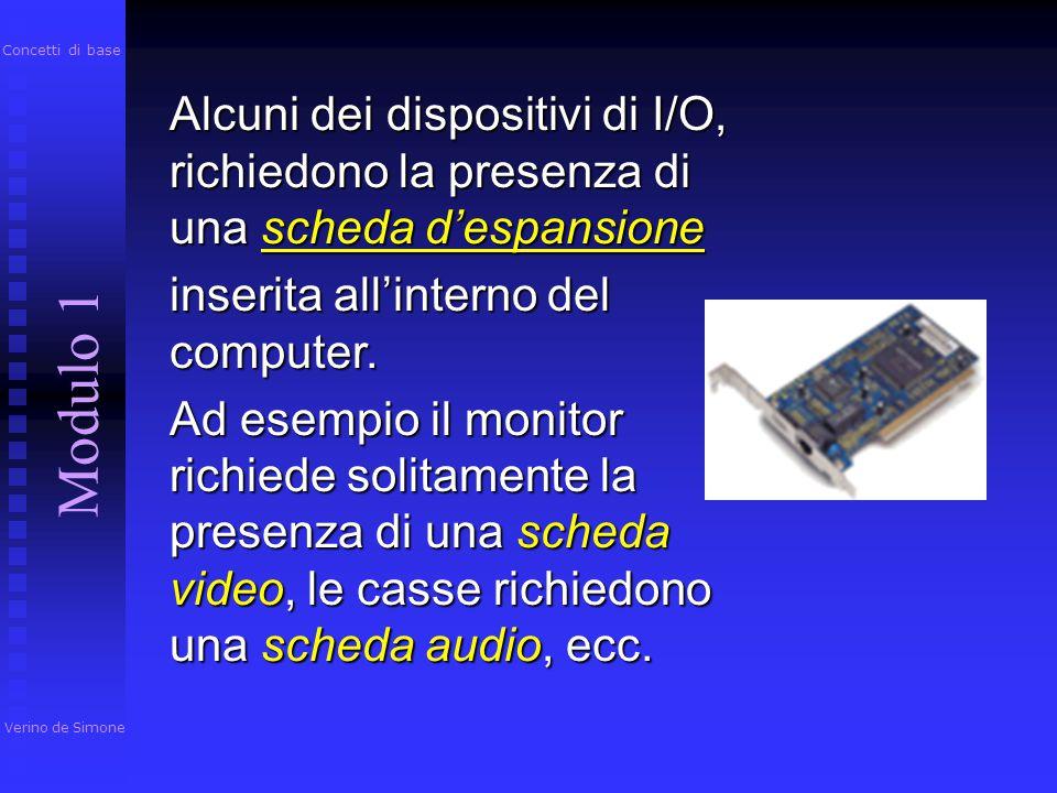 Concetti di base Alcuni dei dispositivi di I/O, richiedono la presenza di una scheda d'espansione. inserita all'interno del computer.
