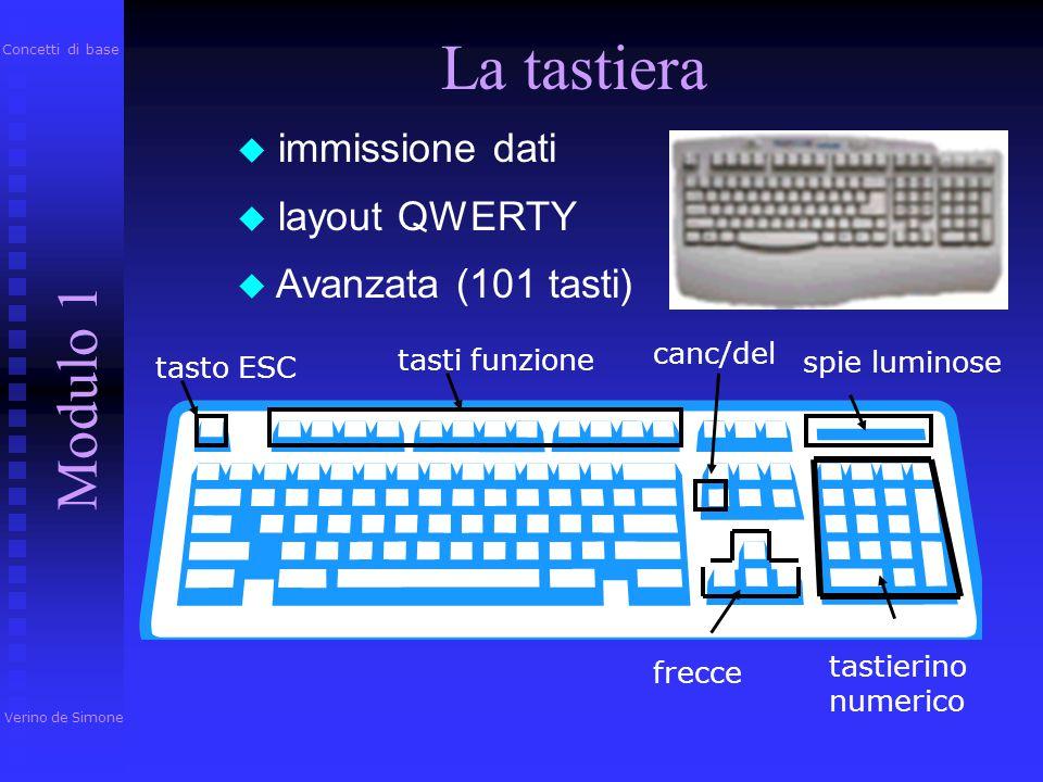 La tastiera Modulo 1 immissione dati layout QWERTY