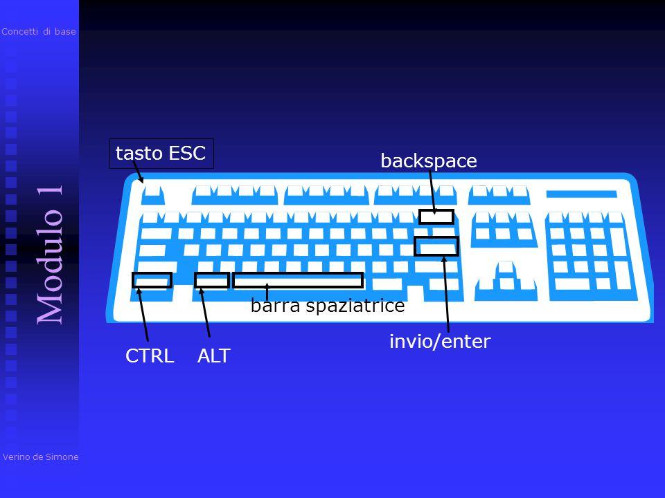 Modulo 1 tasto ESC barra spaziatrice backspace ALT CTRL invio/enter