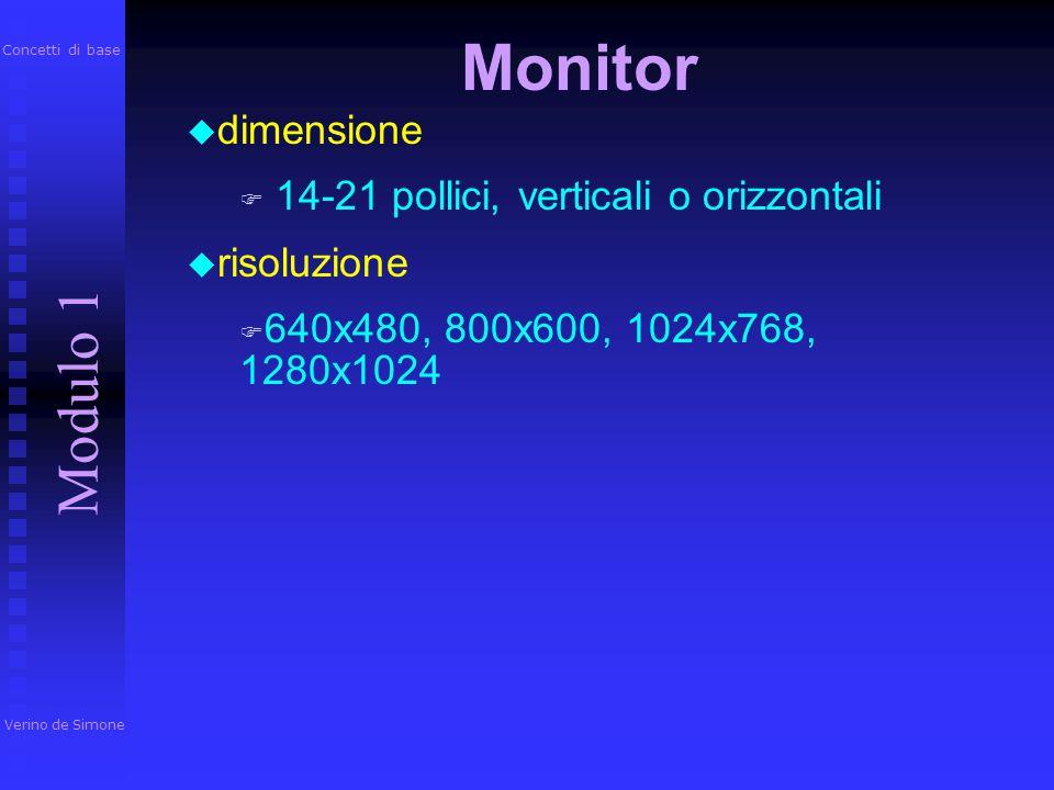Monitor Modulo 1 dimensione 14-21 pollici, verticali o orizzontali