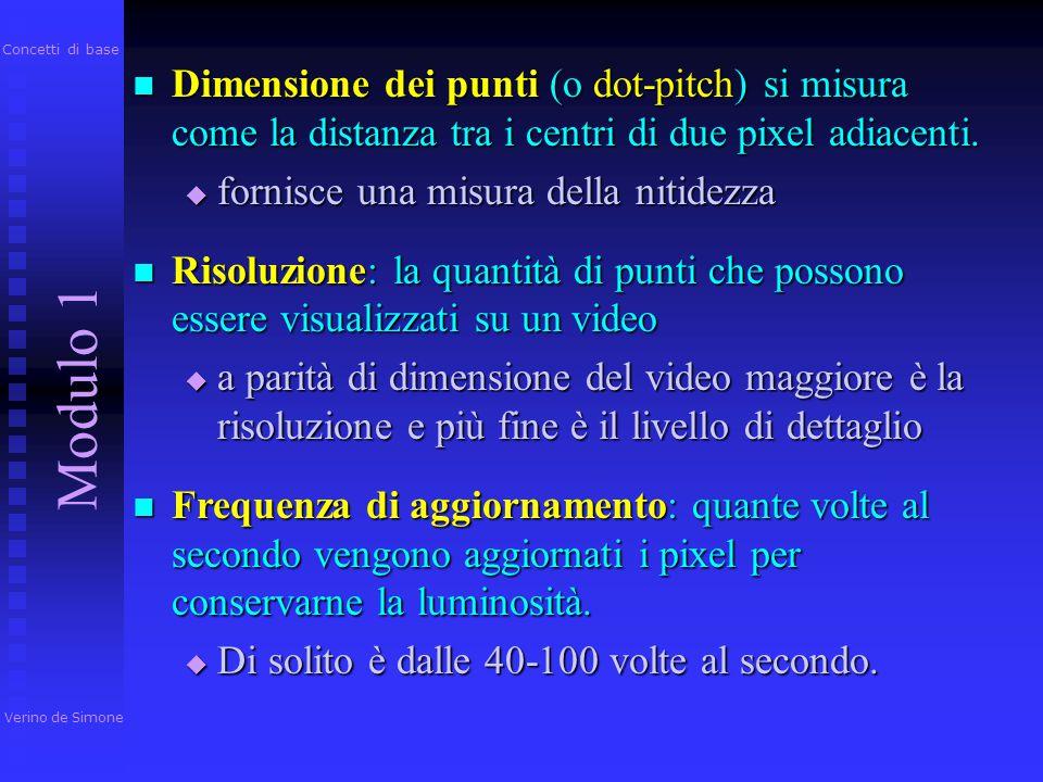 Concetti di base Dimensione dei punti (o dot-pitch) si misura come la distanza tra i centri di due pixel adiacenti.
