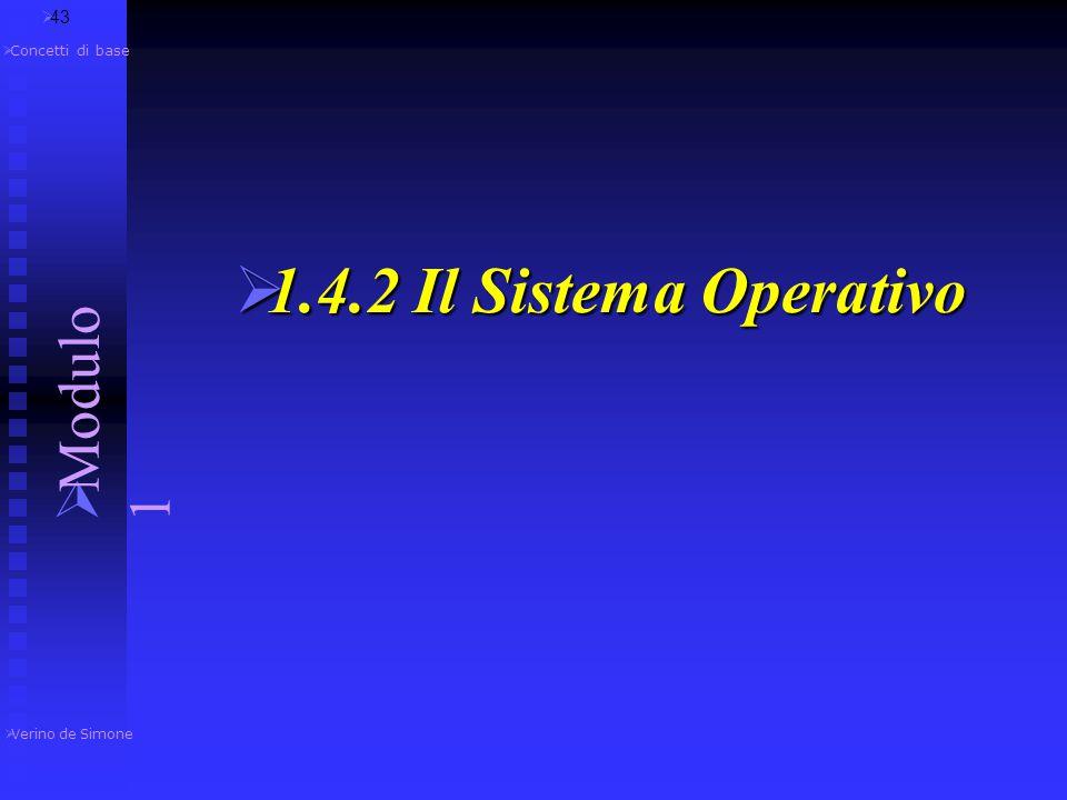 1.4.2 Il Sistema Operativo Modulo 1 43 Concetti di base