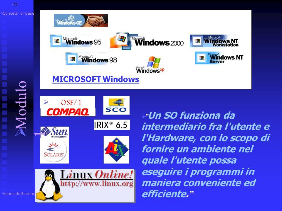 Modulo 1 MICROSOFT Windows OSF/1
