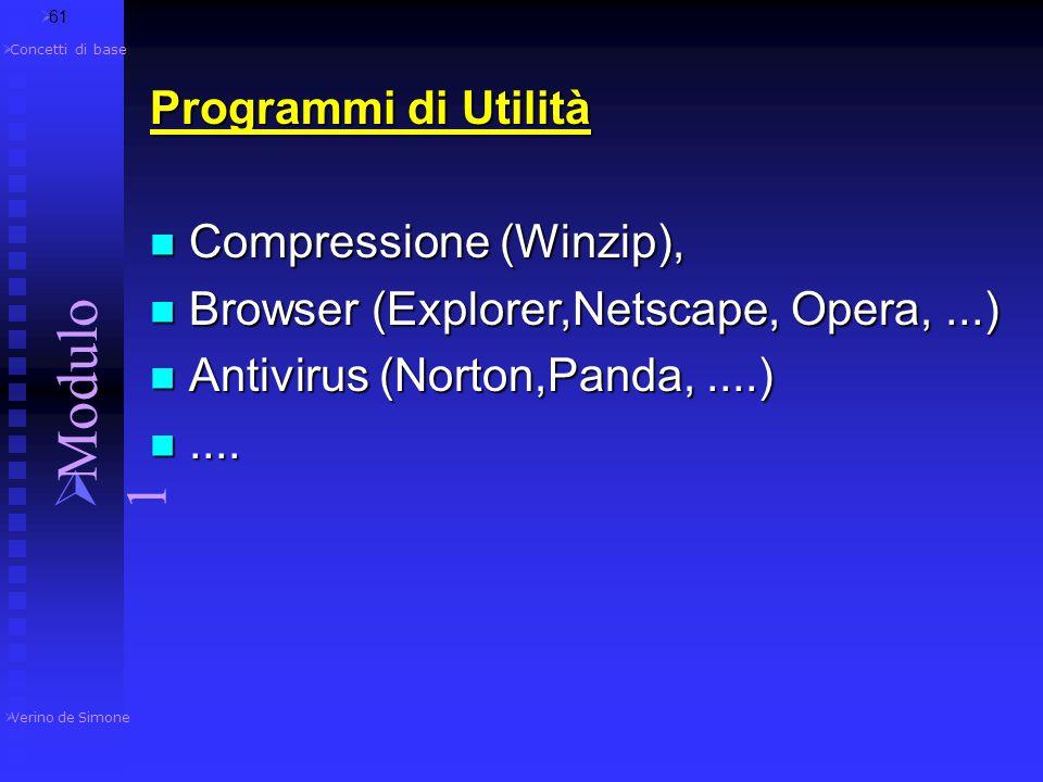 Modulo 1 Programmi di Utilità Compressione (Winzip),