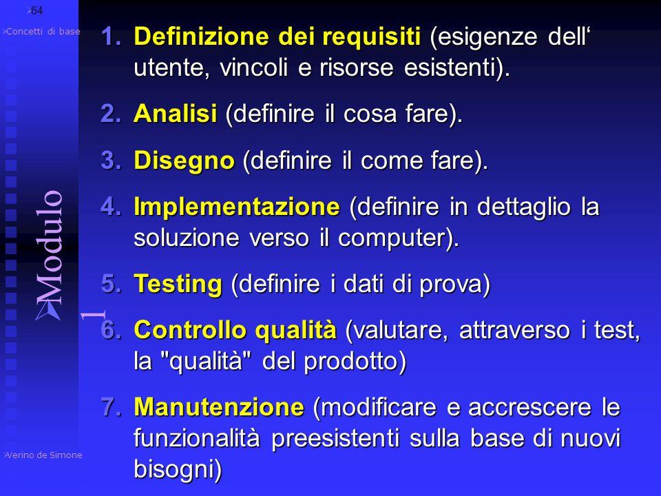 64 Definizione dei requisiti (esigenze dell' utente, vincoli e risorse esistenti). Analisi (definire il cosa fare).