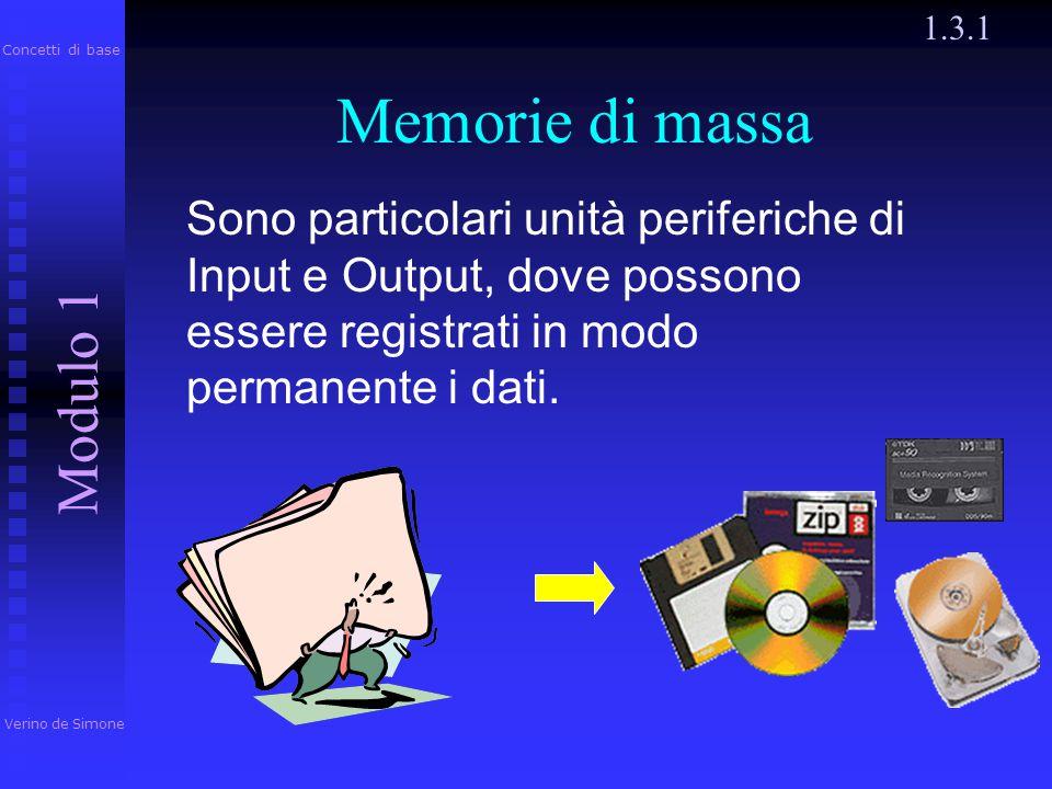 Memorie di massa Modulo 1