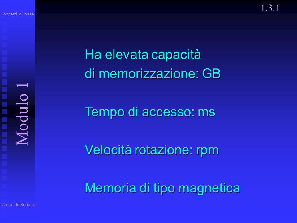 Modulo 1 Ha elevata capacità di memorizzazione: GB
