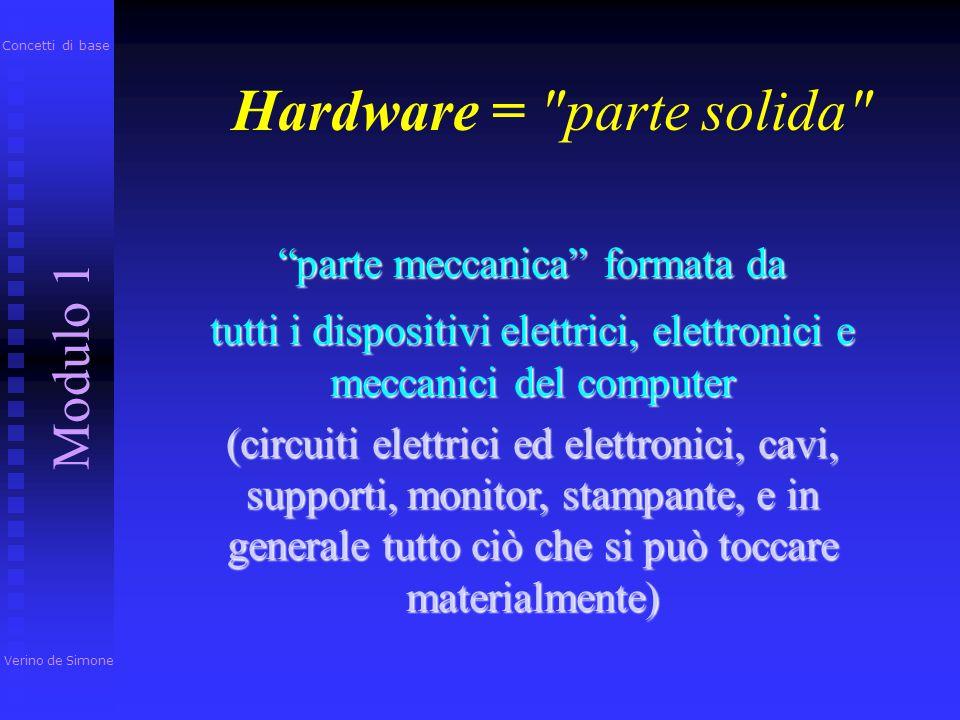 Hardware = parte solida