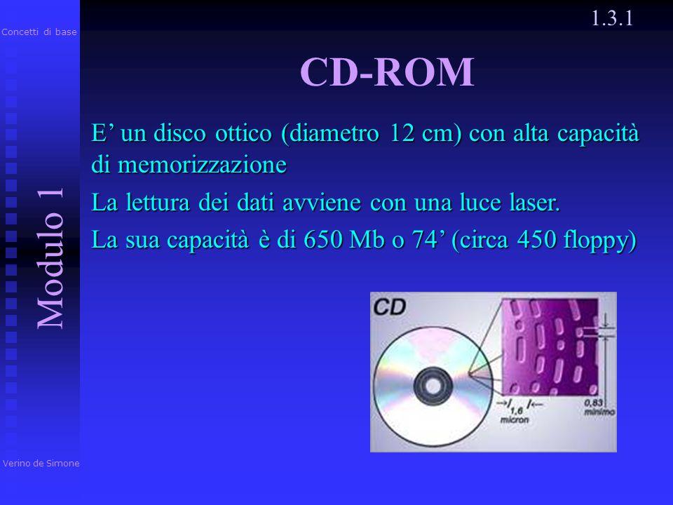 1.3.1 Verino de Simone. Modulo 1. Concetti di base. CD-ROM. E' un disco ottico (diametro 12 cm) con alta capacità di memorizzazione.