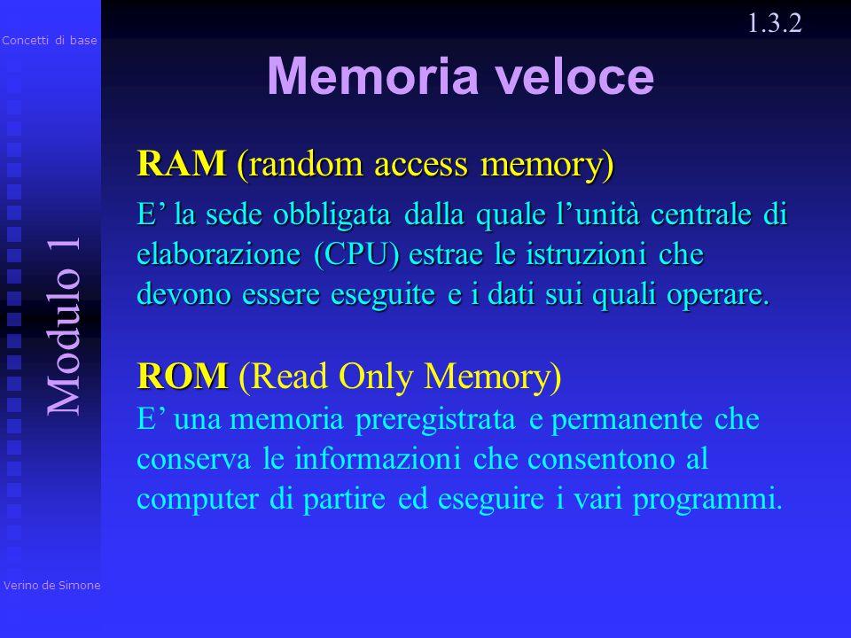 Memoria veloce Modulo 1 RAM (random access memory)