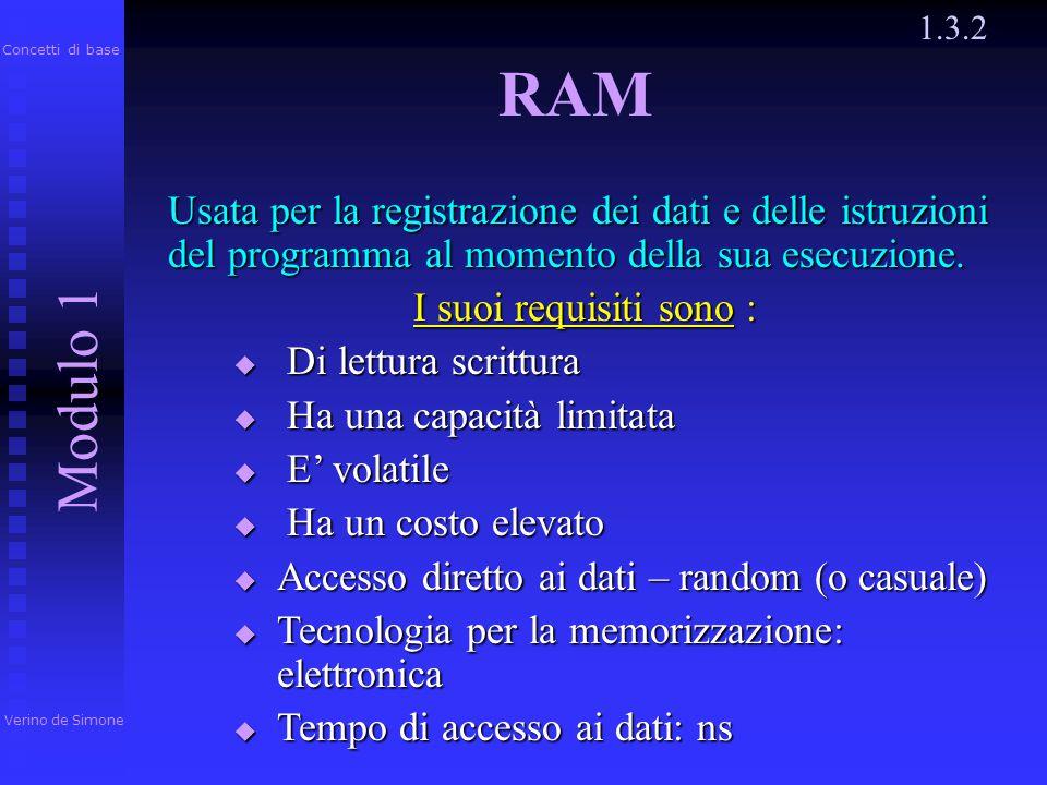 1.3.2 RAM. Verino de Simone. Modulo 1. Concetti di base.
