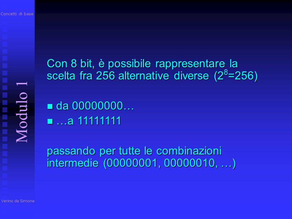 Concetti di base Con 8 bit, è possibile rappresentare la scelta fra 256 alternative diverse (28=256)