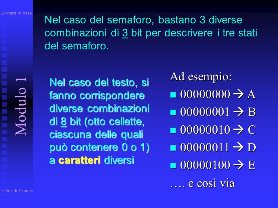 Modulo 1 Ad esempio: 00000000  A 00000001  B 00000010  C