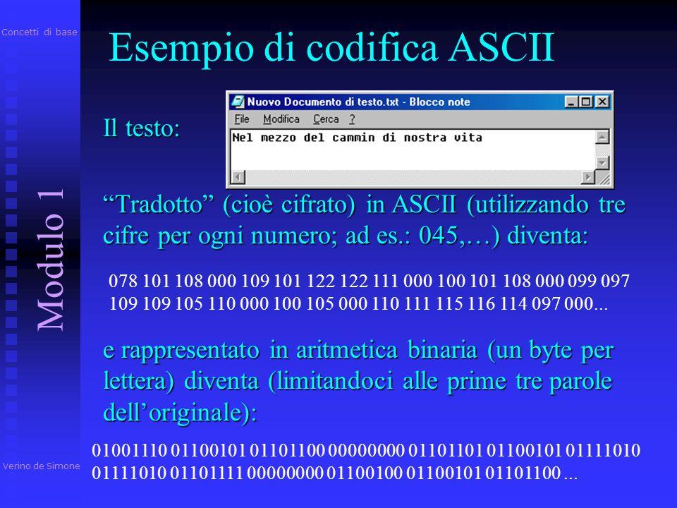 Esempio di codifica ASCII