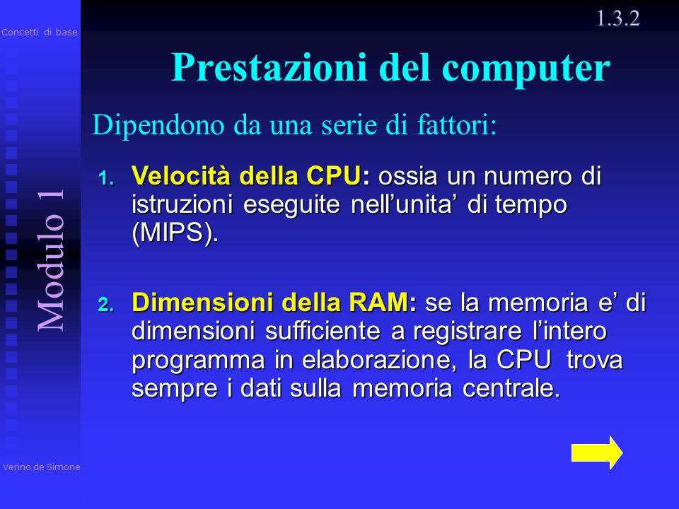Prestazioni del computer