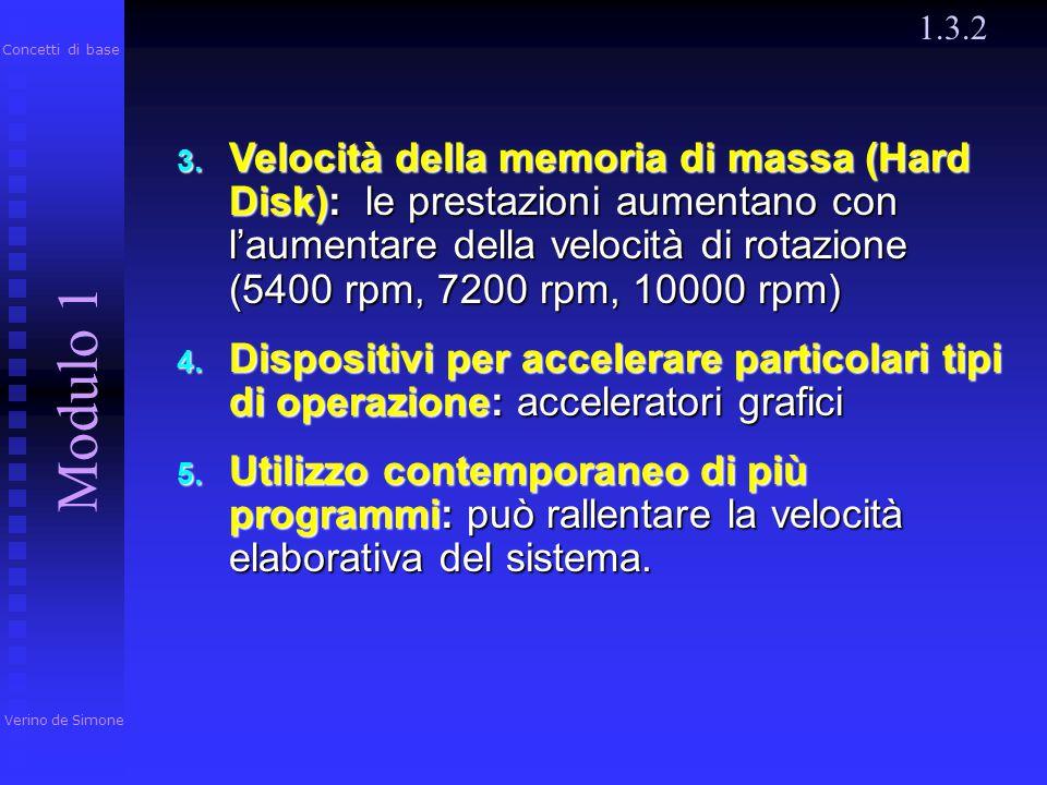 1.3.2 Verino de Simone. Modulo 1. Concetti di base.