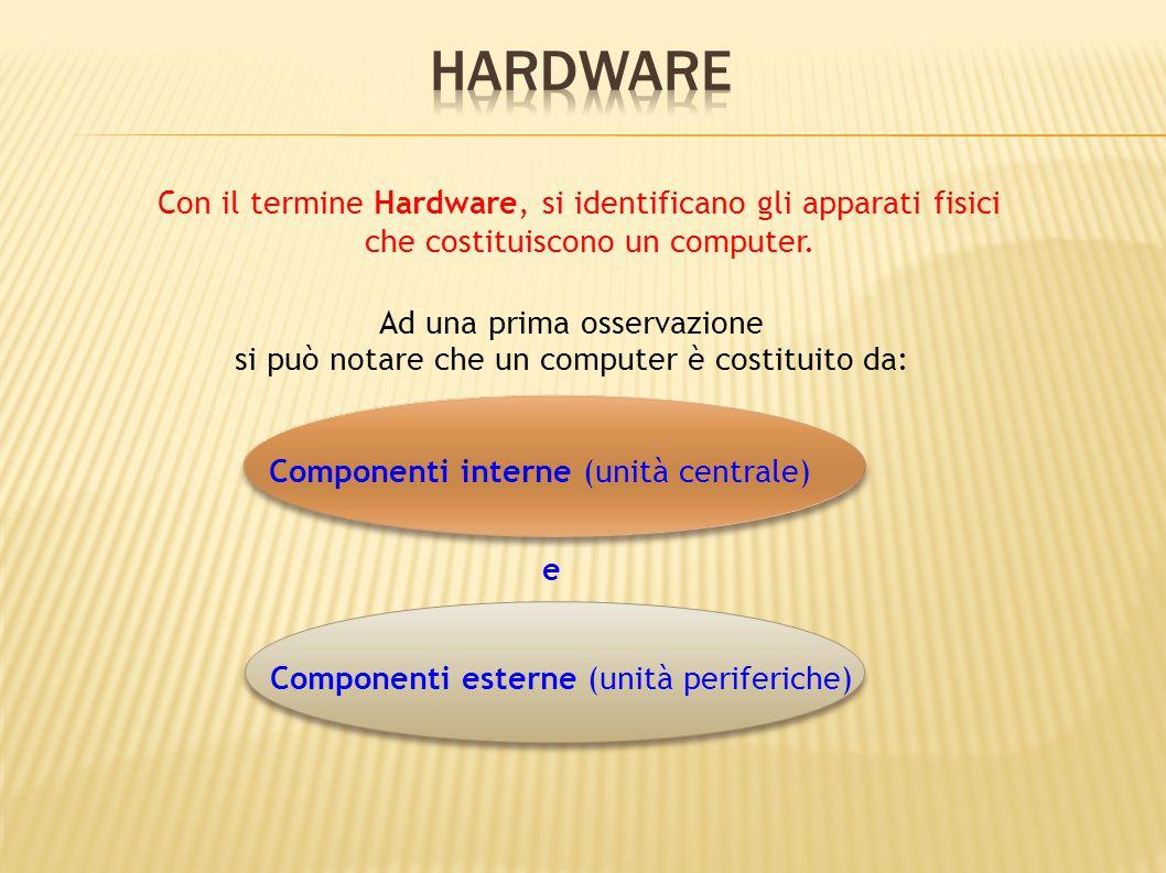 Hardware Con il termine Hardware, si identificano gli apparati fisici che costituiscono un computer.